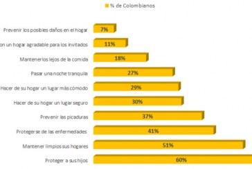 Los colombianos no saben combatir los mosquitos